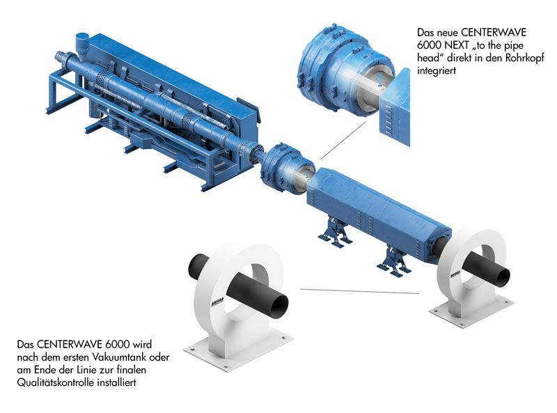 """Das neue CENTERWAVE 6000 NEXT """"to the pipe head"""" sowie das CENTERWAVE 6000 in der Extrusionslinie integriert"""