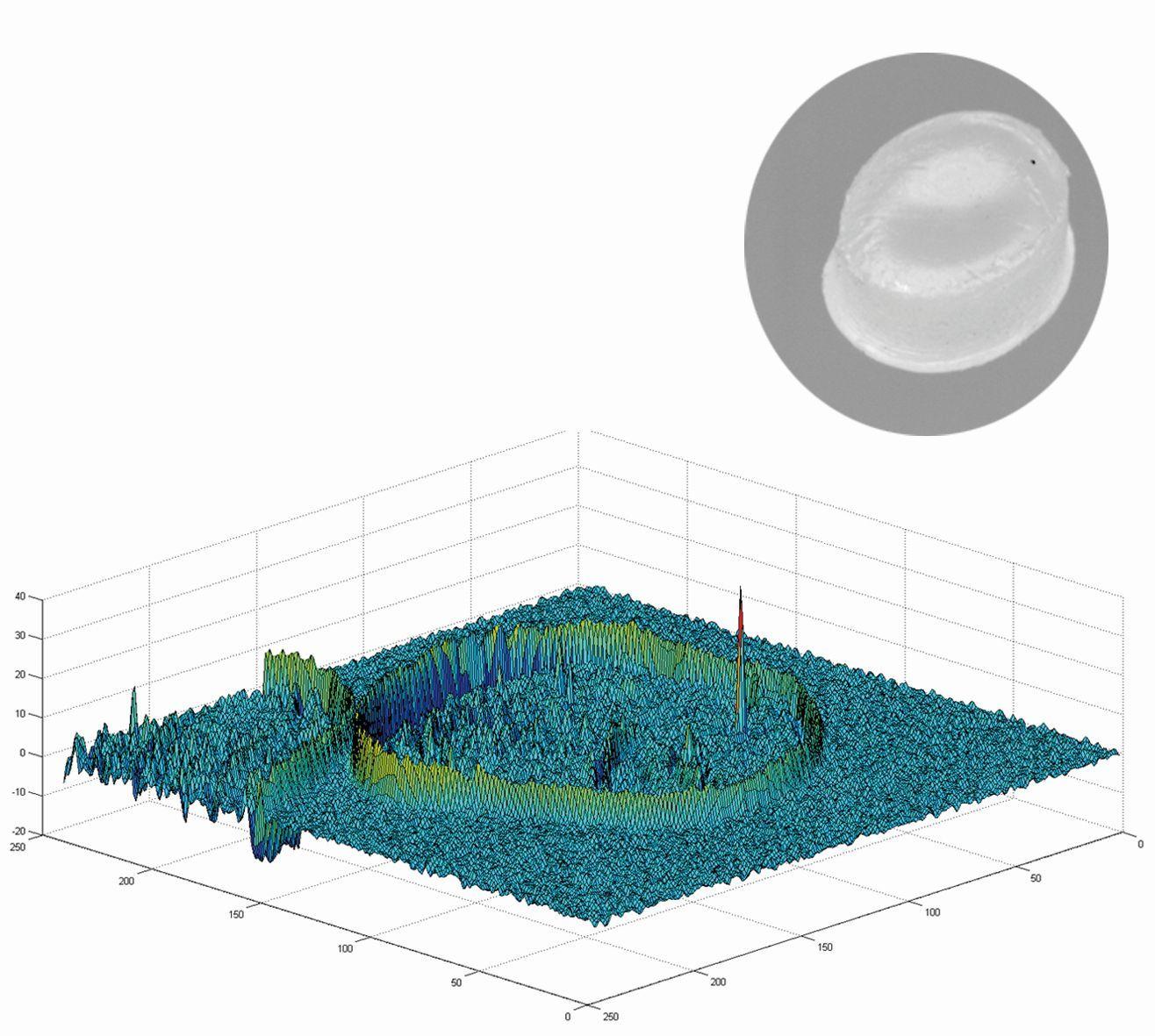 Pic_6_Optical_analysis